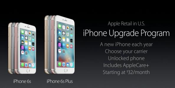 Precio anual de Apple