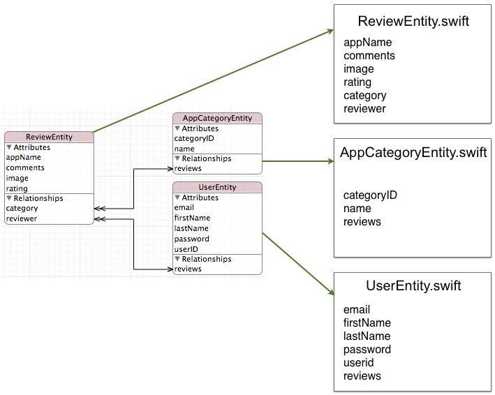 Fig 2 - Generar clases de entidad